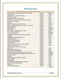 Wedding Planner Checklist Essential For Great Wedding Planning